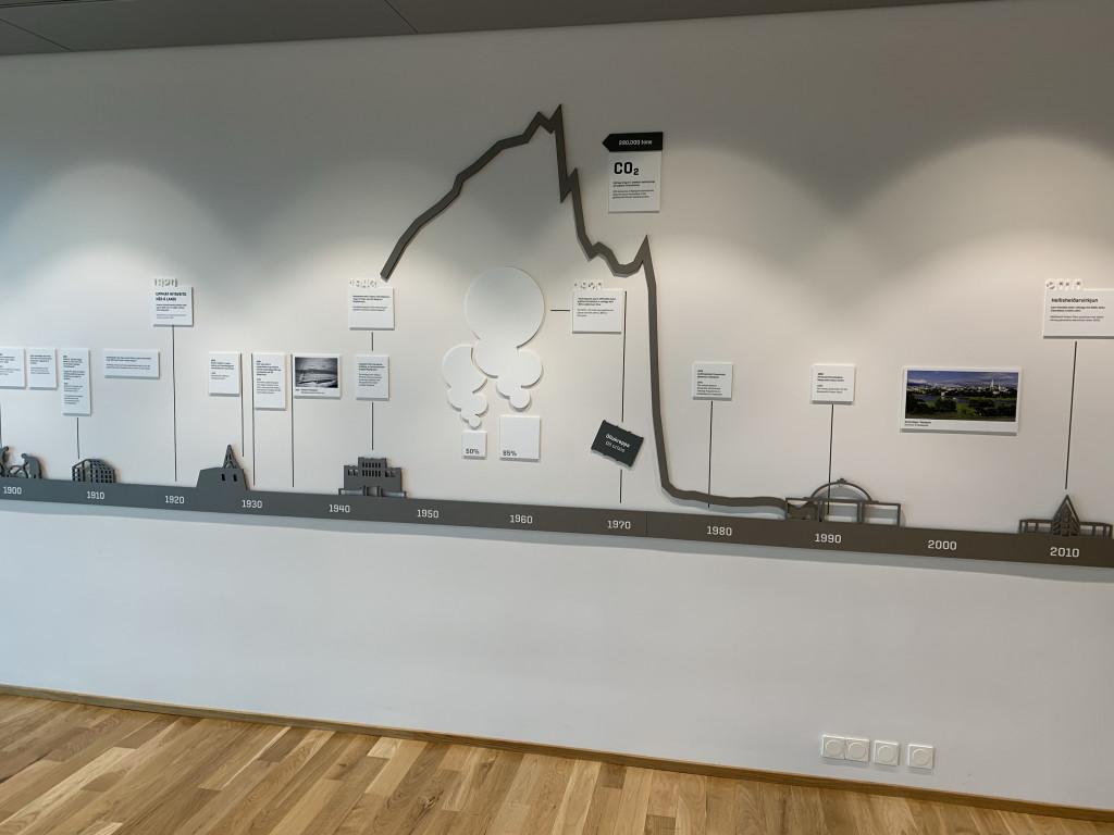 PowerOn CO2 Ausstoß auf Island